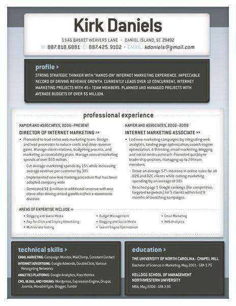 resume format example   bravebtr/format-for-business - resume form