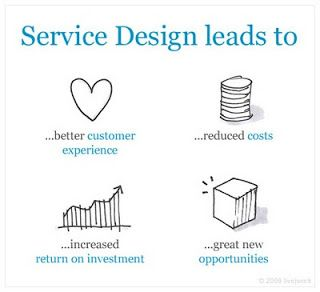 Service Design leads to...