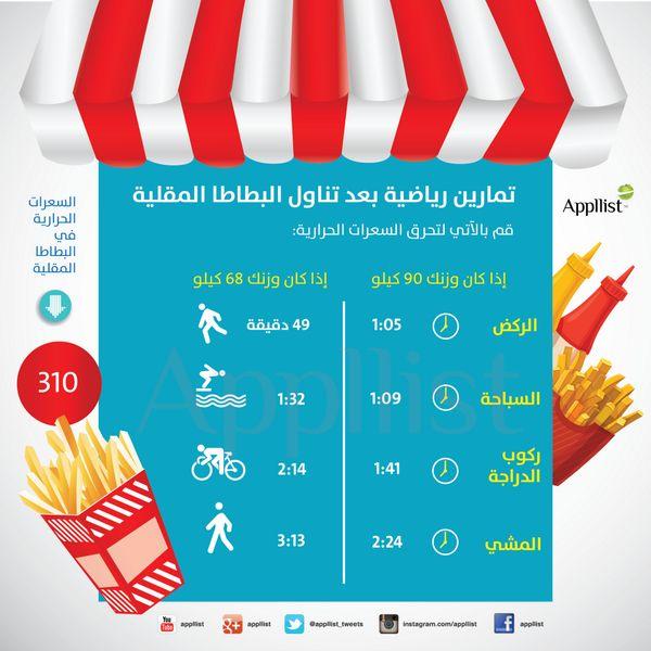 تمارين رياضية تساعدك على التخلص من السعرات الحرارية بعد تناول البطاطا المقلية Fitness Healthy Lifestyle The Cure Infographic