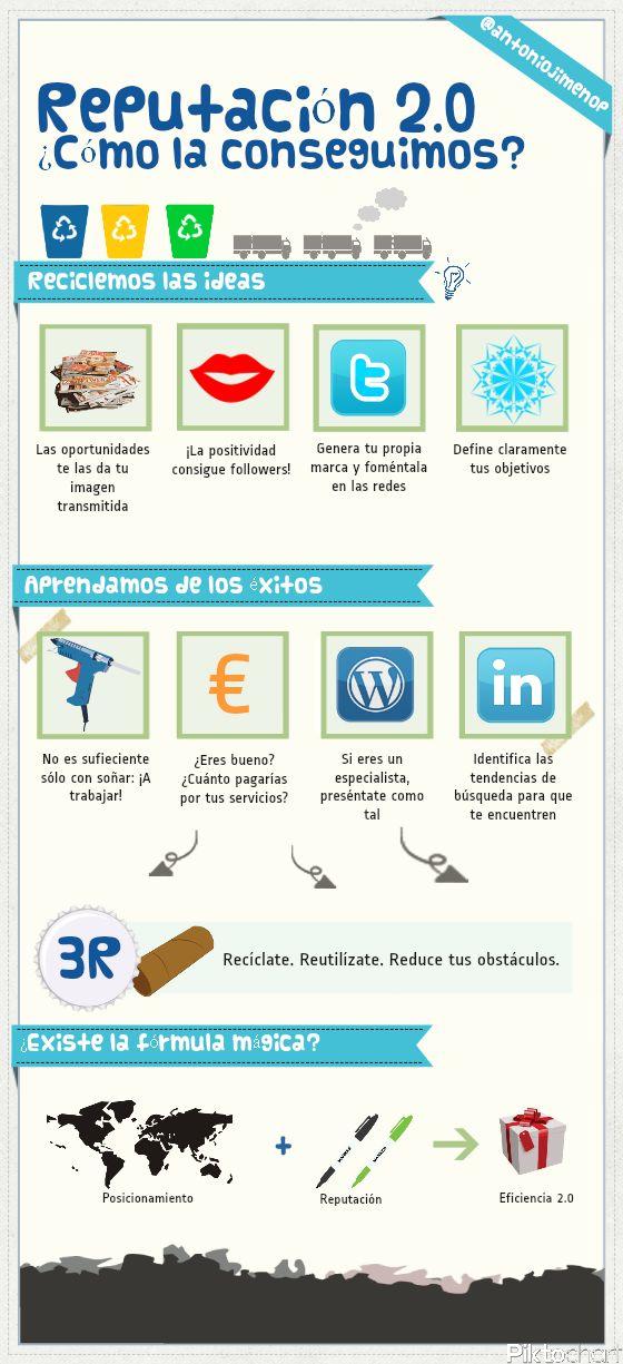 Reputación 2.0. ¿sabes cómo conseguirla? #infografía #empleo