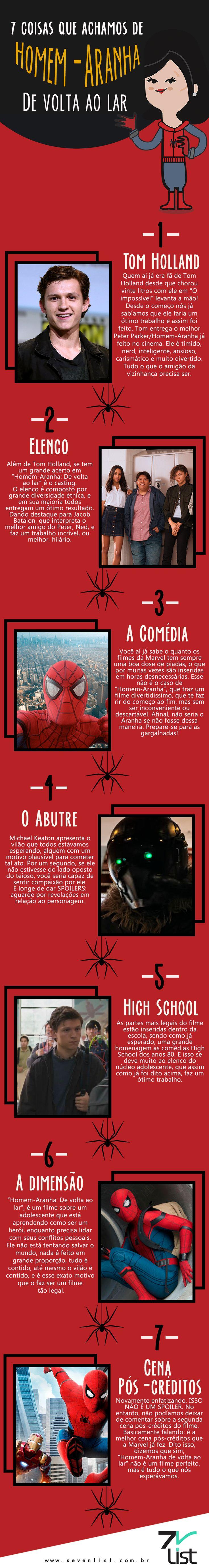 Começaremos com uma pergunta: Tem como não ter expectativa com um filme do super-herói mais legal de todos os tempos? (Na nossa humilde opinião) Com certeza não. Encaramos uma pré-estreia na madrugada para trazer esse post o mais rápido possível para você. Confira 7 coisas que achamos de Homem-Aranha: De volta ao lar. #Sevenlist #Infográfico #Filme #Marvel #Heróis #Homemaranha #Cinema #HQ #Quadrinhos #Spiderman