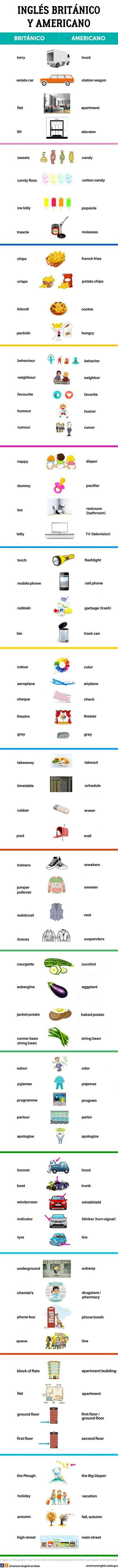 The 25 best tabla de verbos ideas on pinterest learn espanol aca les dejo diferencias entre el ingles britnico y el amerciano aprende ingls desde cero urtaz Images