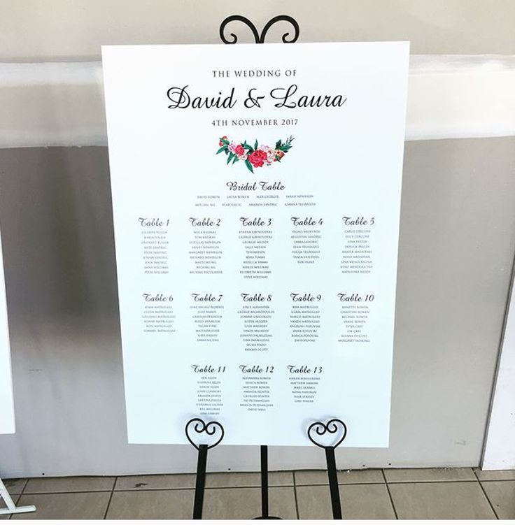 Floral inspired design seating chart