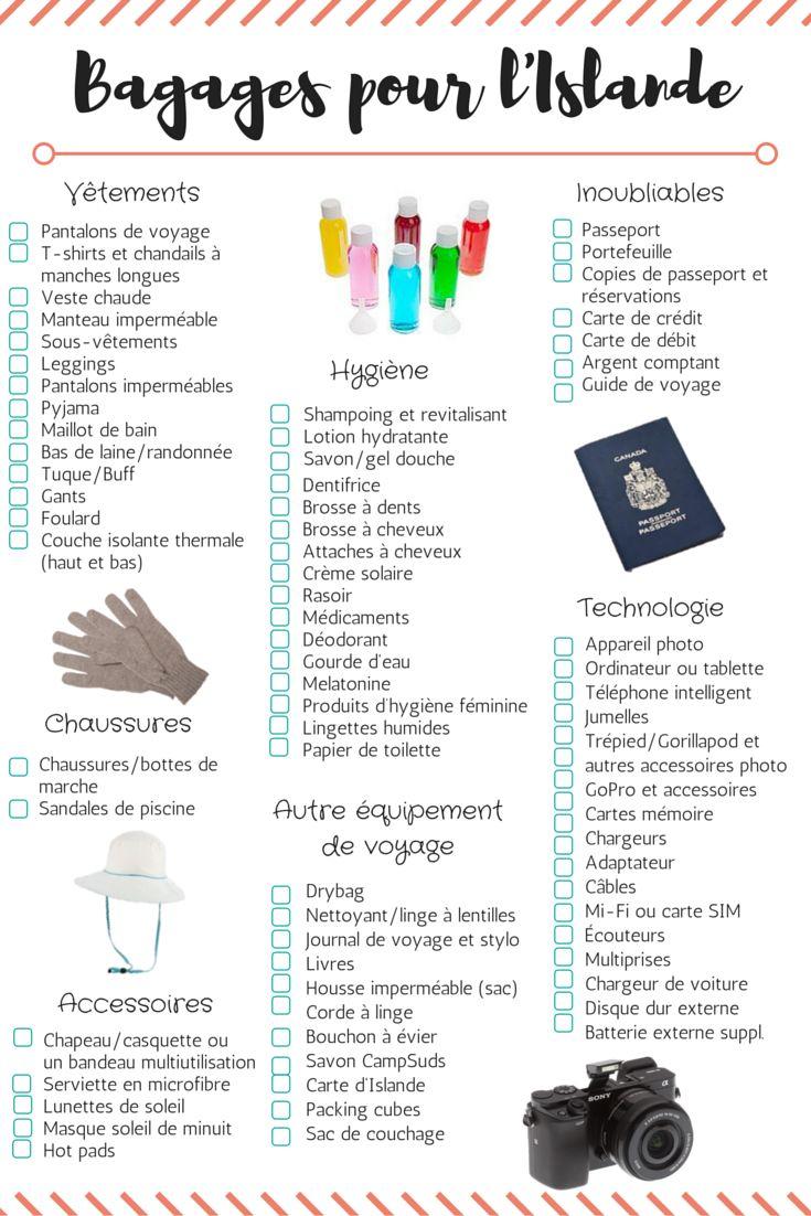 Packing list: quoi mettre dans vos bagages pour l'Islande?