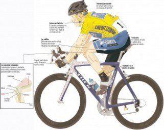 Cómo prevenir las 6 lesiones del ciclismo más comunes, ya sea por un accidente, por el sobreentrenamiento o por de mal ajuste de ciclo, las lesiones son parte del deporte en bicicleta.