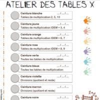 17 meilleures images propos de ecole math sur pinterest for Apprendre les tables de multiplication cm2