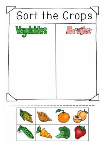 Sort the Crops from a Farm into two groups vegetables or Fruits. This ...