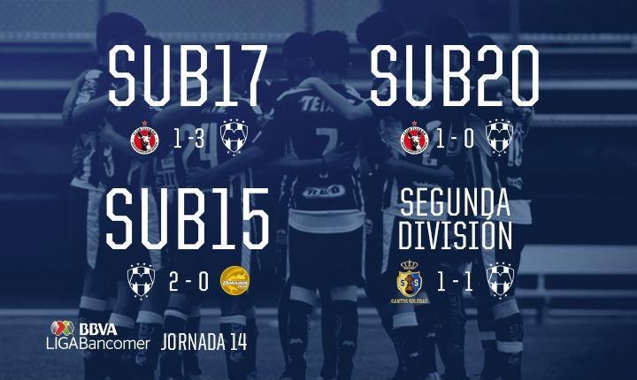 Los Rayados de Monterrey de Segunda División calificaron a la Liguilla de la Segunda División, en donde ahora enfrentarán a Tigres en una edición más del Clásico Regiomontano.