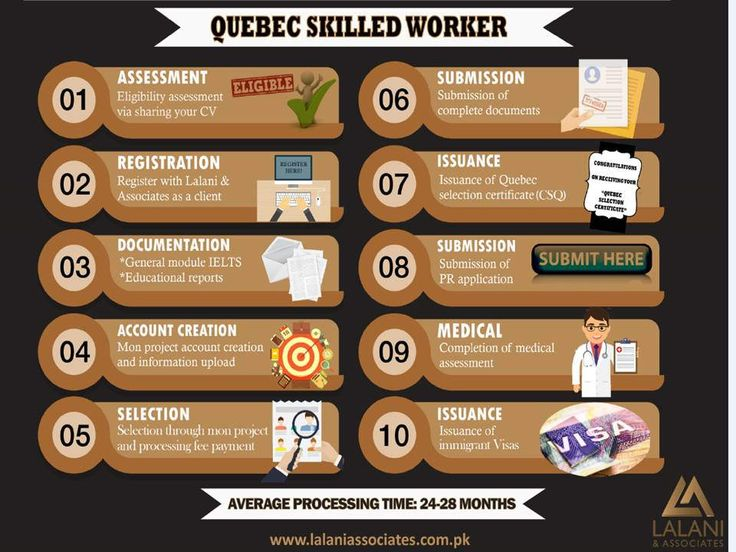 https://flic.kr/p/Z4WvFo   quebec skilled worker-lalani associates   Lalani Associates is a professional services firm dealing in Immigration to Canada , USA, Citizenship, Investor Immigration and Skilled Worker Programs lalaniassociates.com.pk/skilled-worker/canadian-skilled-w...