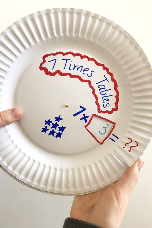 A fun resource for revising multiplication tables. Simple to make and a valuable tool for children in third and fourth grades.