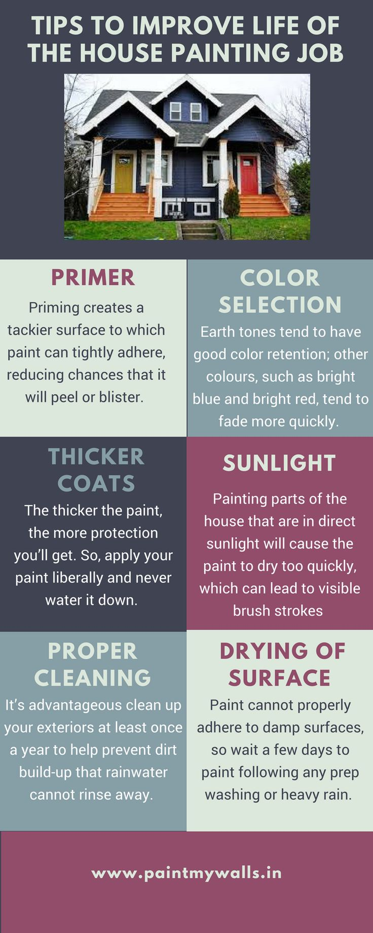 Increse The Life Span Of Your Paint With These Simple Tricks..