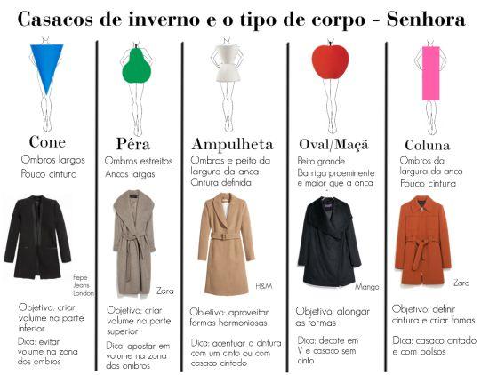 O inverno está quase a chegar e uma das peças chave é o casaco de inverno. Ao escolher um casaco que nos favoreça, há que ter em conta o tipo de corpo e conhecer algumas dicas básicas.
