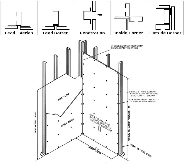53 Best Images About Drywall On Pinterest