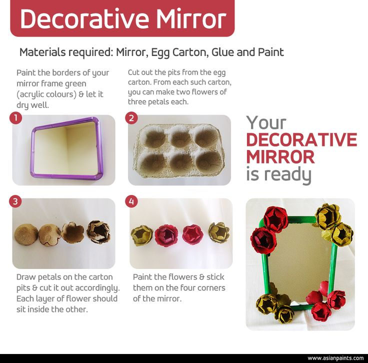 It's a hand made Mirror-acle and what's more, it's yours, if you were to follow this story board. A well-made and wisely placed mirror can add a light sparkle, an element of pleasant surprise and a bright, open feeling to any space. Make it yours! #DIY