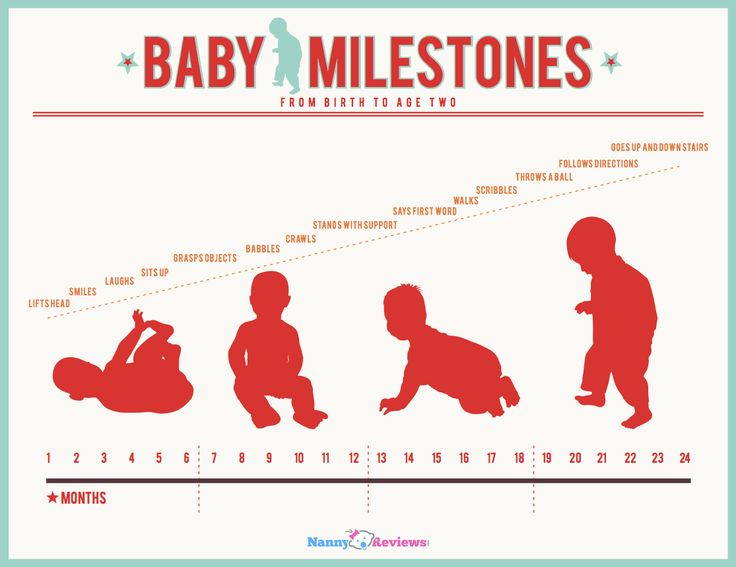 17 best images about baby milestones on pinterest baby book pages track and baby boy first