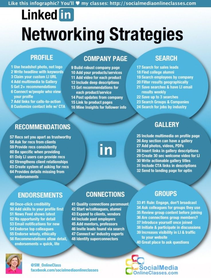 64 ways to successfully network on LinkedIn