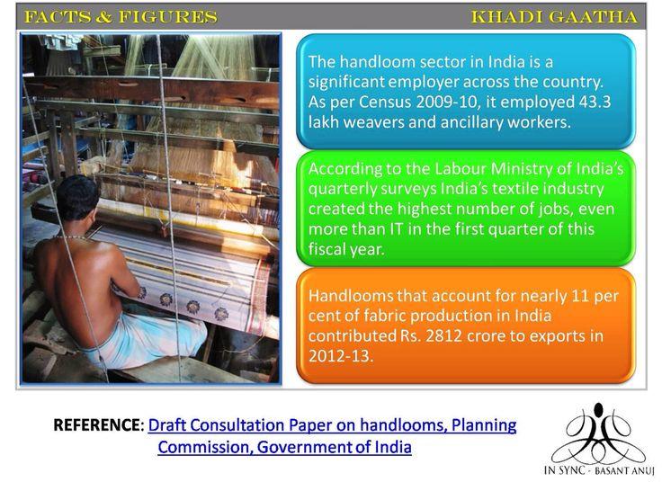 Facts and figures on #Khadi #Weavers of India. #KhadiGaatha telling the story of hand woven #EcoFriendly fabric -Khadi