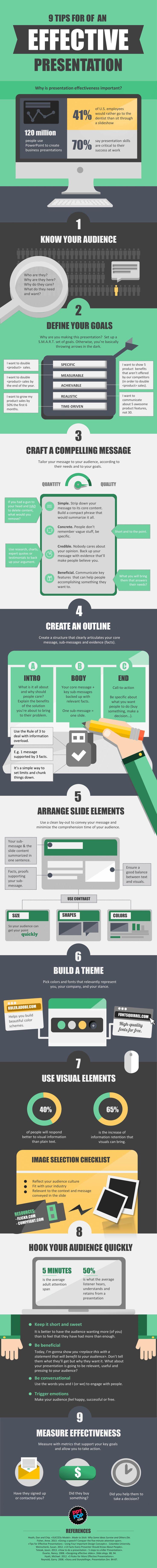 Infographic: Nine Tips For An Effective Presentation - DesignTAXI.com