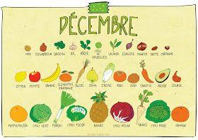 pissenlit: Décembre - Calendrier des fruits et légumes