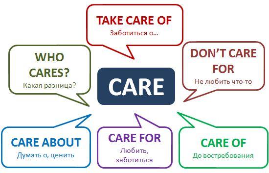 Всё, что надо знать о Care. #английскийдома #английский #словарь