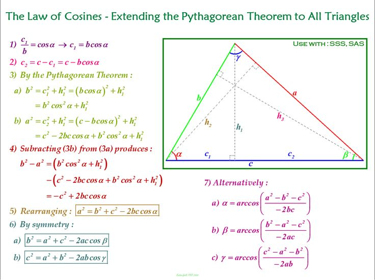 how to find an angle using law of cosines