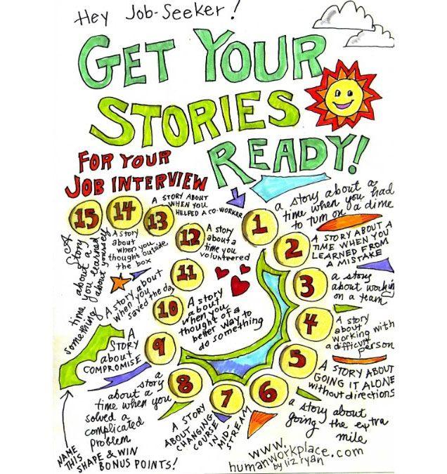 25+ best Job interview preparation ideas on Pinterest