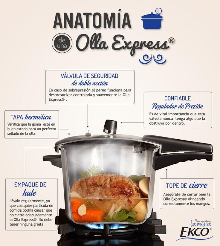 M s de 1000 ideas sobre cocci n a presi n en pinterest - Cocinar con olla express ...
