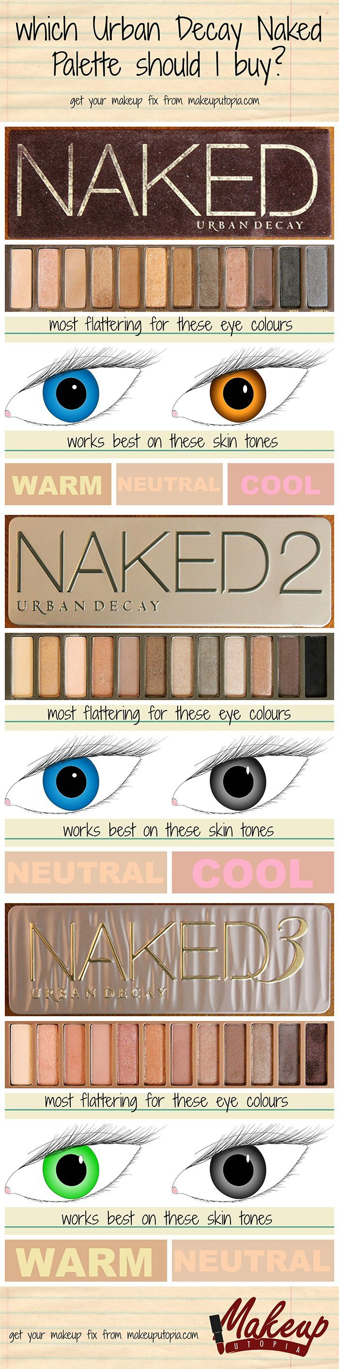 Makeup Utopia | Which Naked Palette should I buy | http://makeuputopia.com #urbandecay: