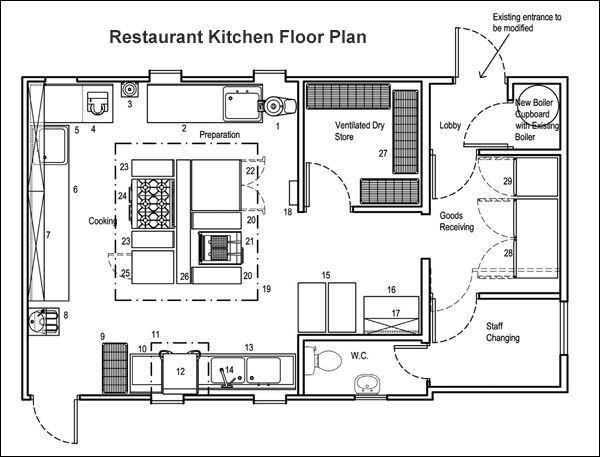 Restaurant Floor Plan In 2019 Commercial Kitchen Design