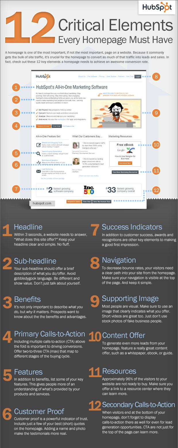 Homepage Must Haves [Infographic]