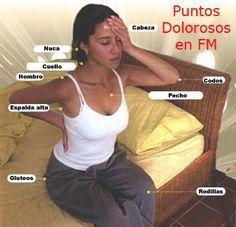 EJERCICIOS PARA LA FIBROMIALGIA :: FUNCIONAL FITNESS