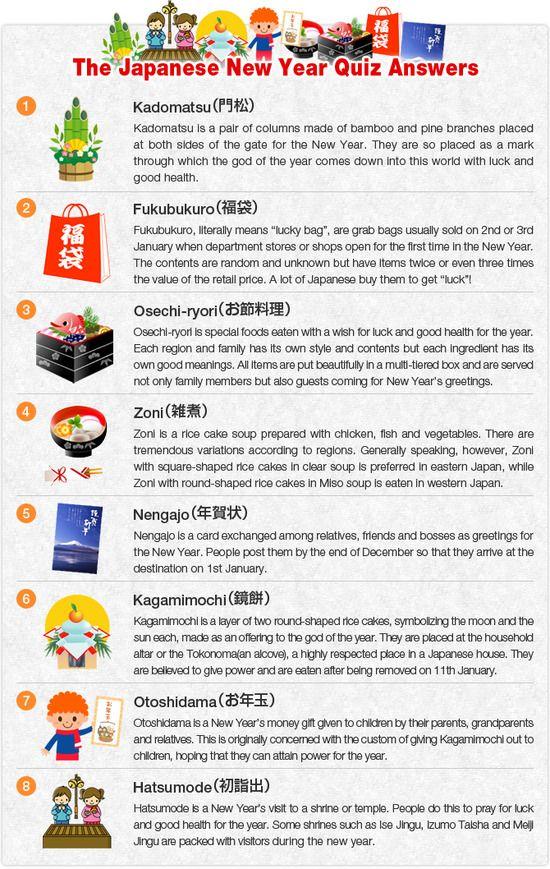 About SHOGATSU, The Japanese New Year|お正月のアレコレ #Sushi #Sushimi