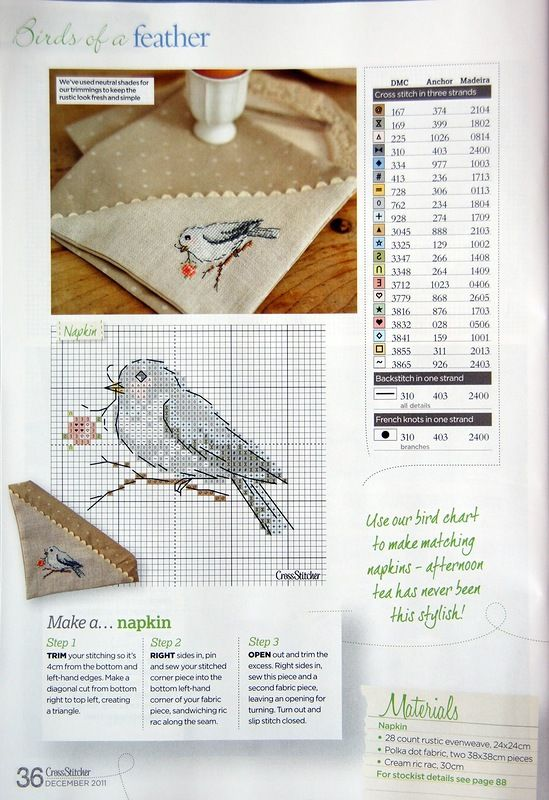 Lesley Teare, mag. Cross Stitcher 247 - Birds rustic tea set