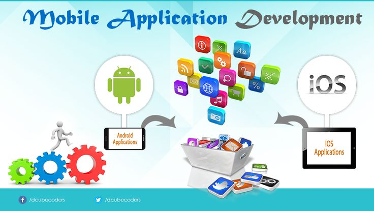 Welcome to DCubeCoders is Mobile App Development Company in NOIDA @ dcubecoders.com