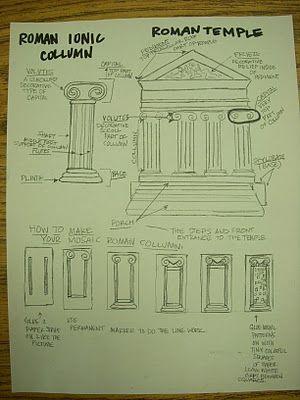 ARTASTIC! Miss Oetken's Artists: Roman Columns, Coins, Mosaics, Oh my!