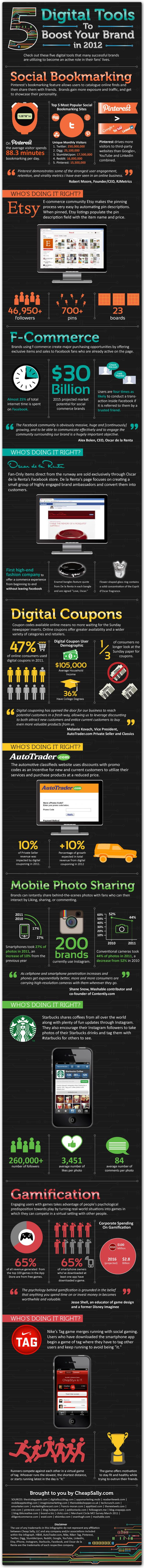 Infographic: 5 digital tools to boost your brand in 2012