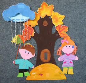 МаМа КошКа: Дидактическое панно для детского сада.