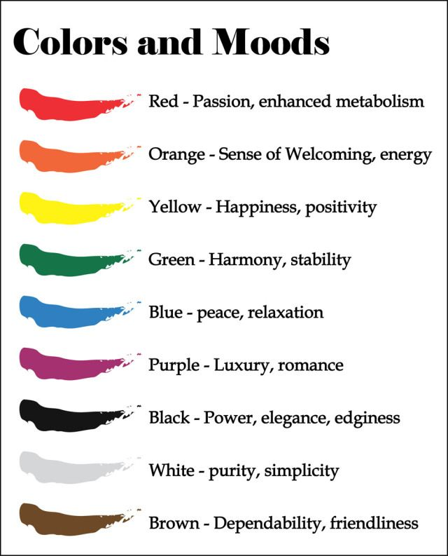 The Best Mood Color Meanings Ideas On Pinterest Color - What colors mean what moods