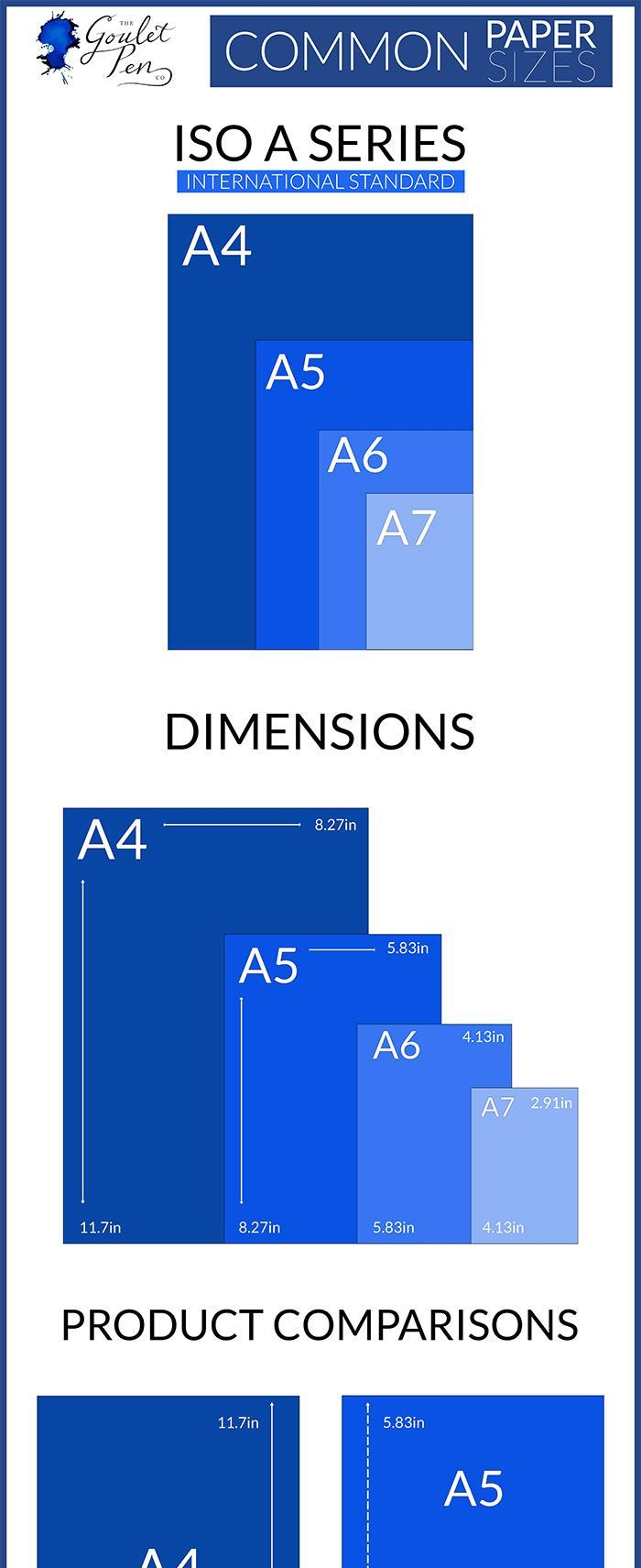 On the Creative Market Blog - 20 Diagrams That Make Print Design Much Easier