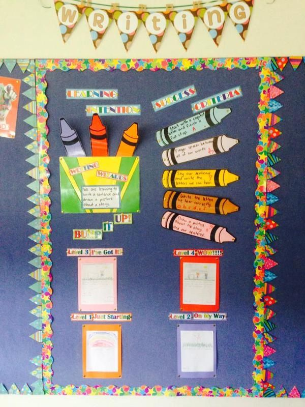 Bump it up walls: Combine formative assessment with visible learning.
