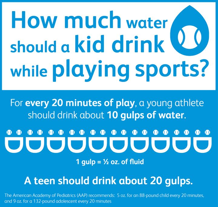 24 best images about Sports Safety on Pinterest