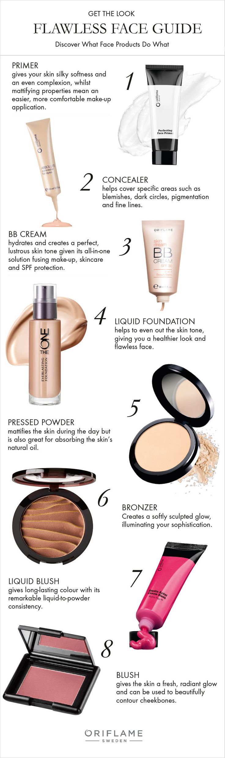 Primers v. Powder? BB Cream v. Foundation? With so many face products to help you achieve that flawless look, we wanted to simplify what product does what. Now's your chance to get a flawless face, without the fuss!