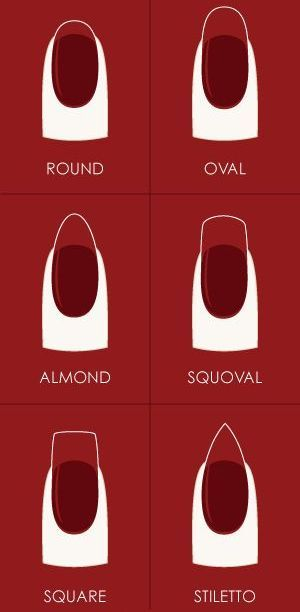 How to Shape Your Nails. unghie gel, gel unghie, ricostruzione unghie, gel per unghie, ricostruzione unghie gel http://amzn.to/28IzogL