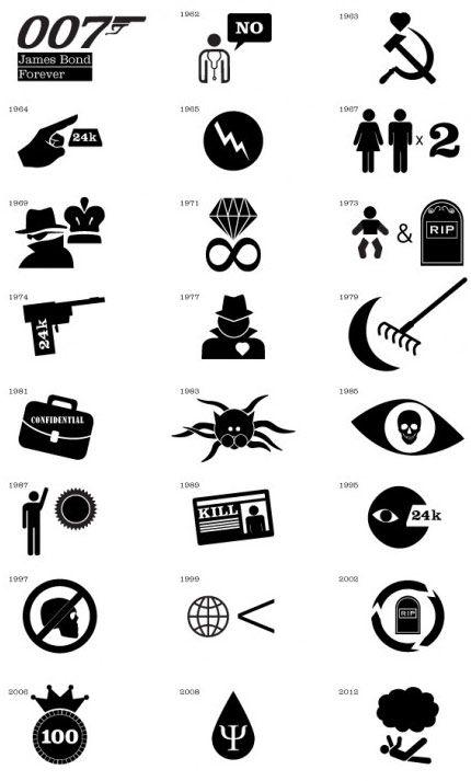 Designer cria pôster minimalista com os 23 filmes de James Bond (via super.abril.com.br)