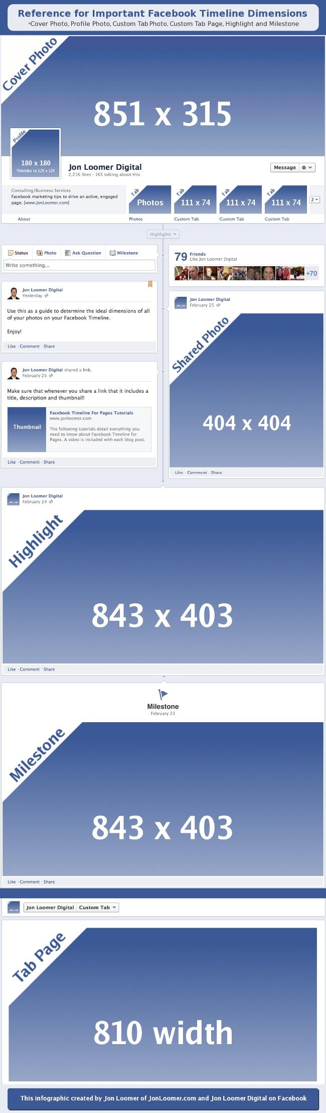 [infographie] Les dimensions pour personnaliser Facebook Timeline - #infographics
