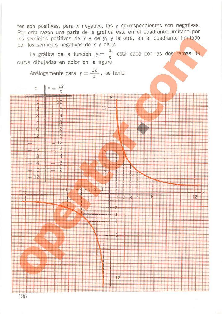 Aritmética de Repetto 2 - Página 186
