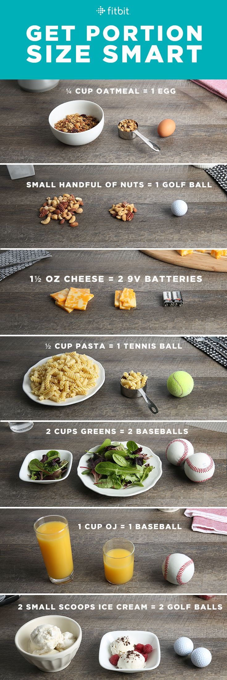 Do you realize how much you're putting on your plate? Discover six common mistakes when it comes to portion sizes, and start measuring up.