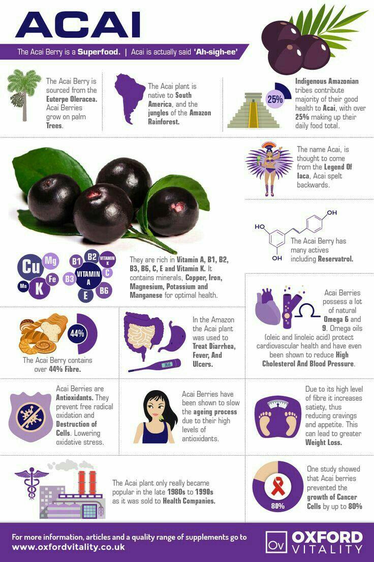 Dieta cu acai berry