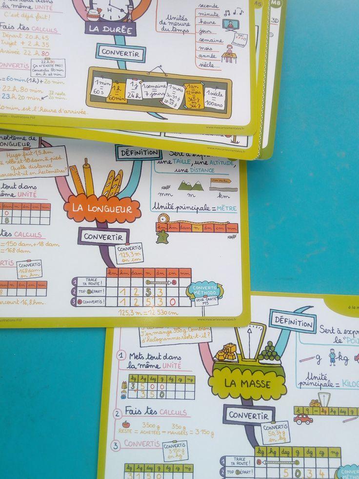 coffret 50 cartes mentales maths