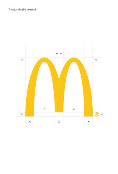McDonald's Logo from the company's branding guidelines